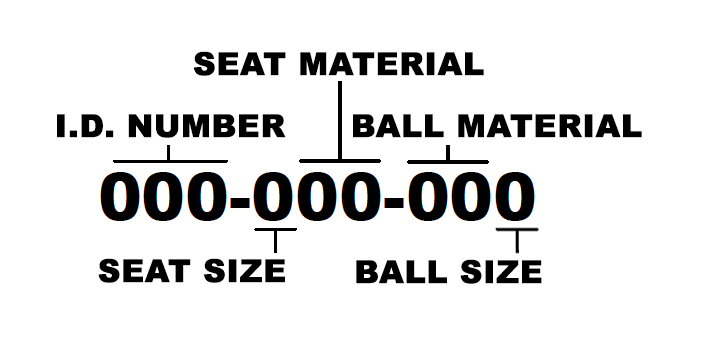 Balls And Seats, Flat (103), Ribbed (104) Identification