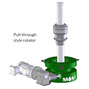 Most Oil Rotator Pull Style Rotator