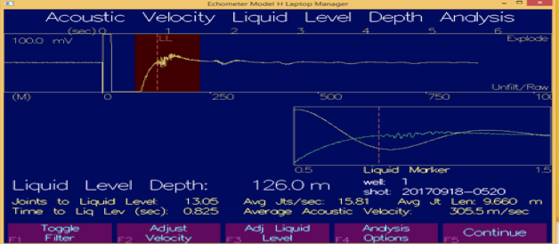 acoustic velocity liquid level depth analysis