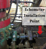 echometer installation point